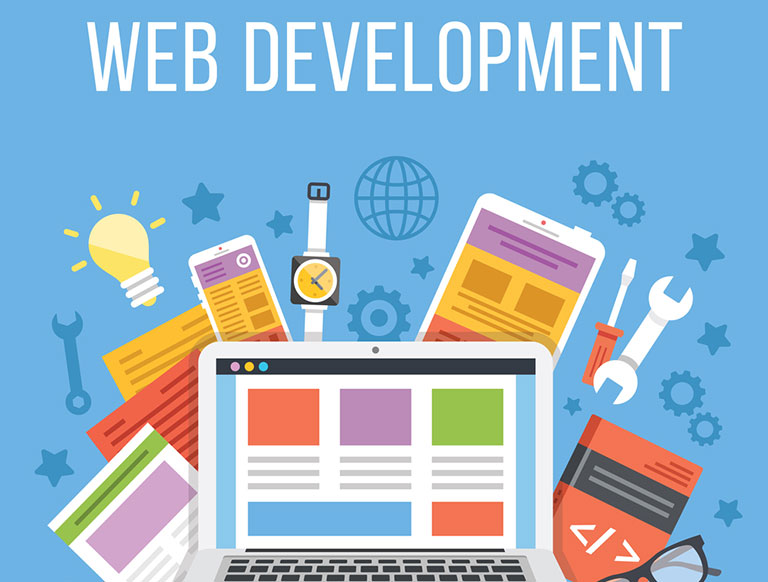 Website Development Central Coast